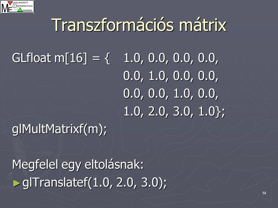 14 Transzformációs mátrix GLfloat m[16] = {1.0, 0.0, 0.0, 0.0, 0.0, 1.0, 0.0, 0.0, 0.0, 1.0, 0.0, 0.0, 0.0, 0.0, 1.0, 0.0, 1.0, 2.0, 3.0, 1.0}; glMultMatrixf(m); Megfelel egy eltolásnak: ► glTranslatef(1.0, 2.0, 3.0);