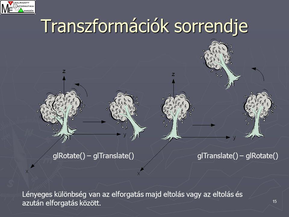 15 Transzformációk sorrendje glRotate() – glTranslate()glTranslate() – glRotate() Lényeges különbség van az elforgatás majd eltolás vagy az eltolás és azután elforgatás között.