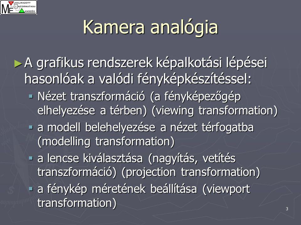 3 Kamera analógia ► A grafikus rendszerek képalkotási lépései hasonlóak a valódi fényképkészítéssel:  Nézet transzformáció (a fényképezőgép elhelyezése a térben) (viewing transformation)  a modell belehelyezése a nézet térfogatba (modelling transformation)  a lencse kiválasztása (nagyítás, vetítés transzformáció) (projection transformation)  a fénykép méretének beállítása (viewport transformation)