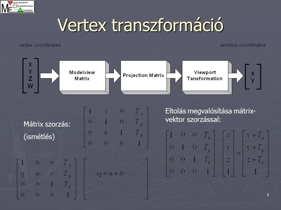 5 Vertex transzformáció Mátrix szorzás: (ismétlés) Eltolás megvalósítása mátrix- vektor szorzással: