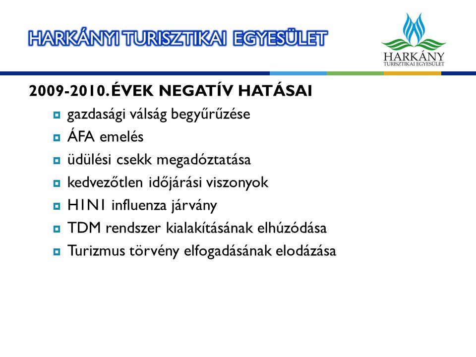KÖSZÖNÖM A FIGYELMET! Sarkadi Eszter titkár, TDM munkaszervezet vezető sarkadie@mail.datanet.hu