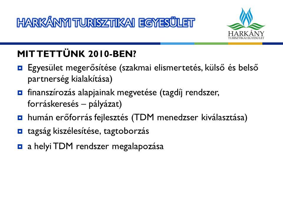 Mit teszünk 2011-BEN.(a DDOP TDM pályázat alapján) 1.