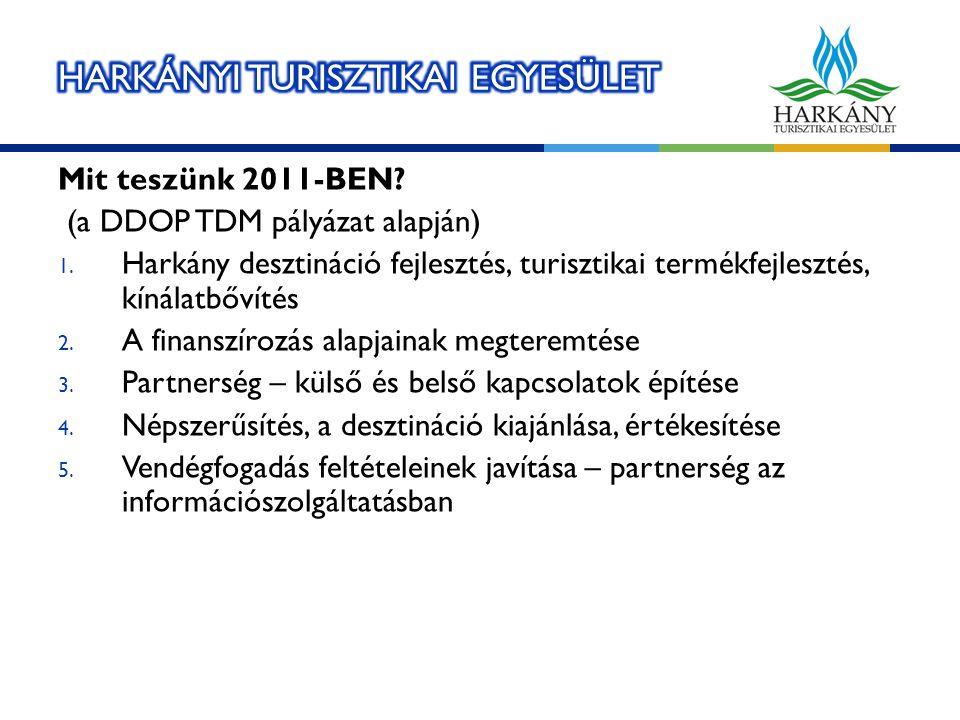 Mit teszünk 2011-BEN. (a DDOP TDM pályázat alapján) 1.