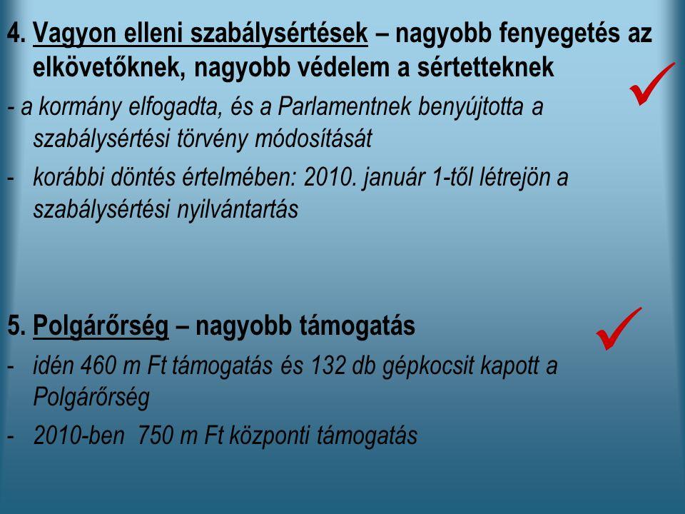 4. Vagyon elleni szabálysértések – nagyobb fenyegetés az elkövetőknek, nagyobb védelem a sértetteknek - a kormány elfogadta, és a Parlamentnek benyújt