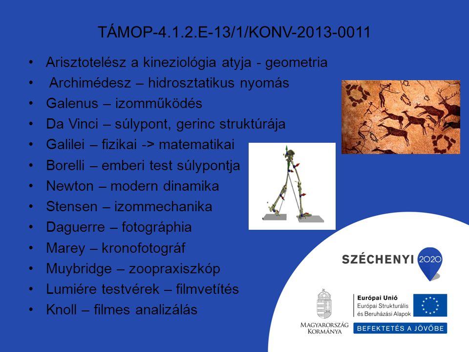 TÁMOP-4.1.2.E-13/1/KONV-2013-0011 Arisztotelész a kineziológia atyja - geometria Archimédesz – hidrosztatikus nyomás Galenus – izomműködés Da Vinci – súlypont, gerinc struktúrája Galilei – fizikai -> matematikai Borelli – emberi test súlypontja Newton – modern dinamika Stensen – izommechanika Daguerre – fotográphia Marey – kronofotográf Muybridge – zoopraxiszkóp Lumiére testvérek – filmvetítés Knoll – filmes analizálás