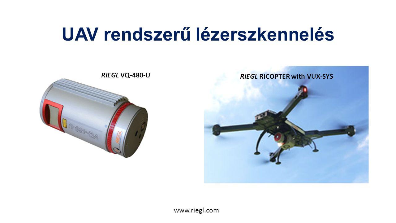 UAV rendszerű lézerszkennelés RIEGL RiCOPTER with VUX-SYS RIEGL VQ-480-U www.riegl.com