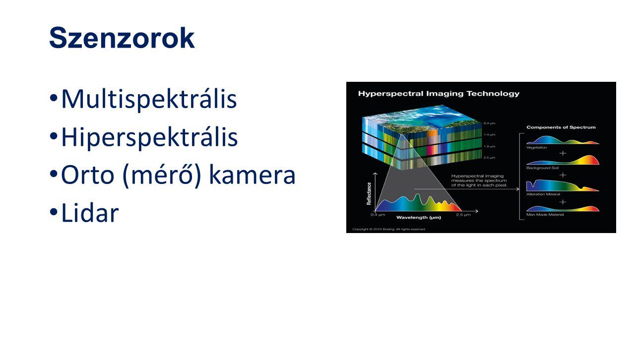 Szenzorok Multispektrális Hiperspektrális Orto (mérő) kamera Lidar