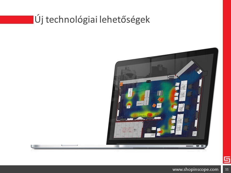Új technológiai lehetőségek 11 www.shopinscope.com