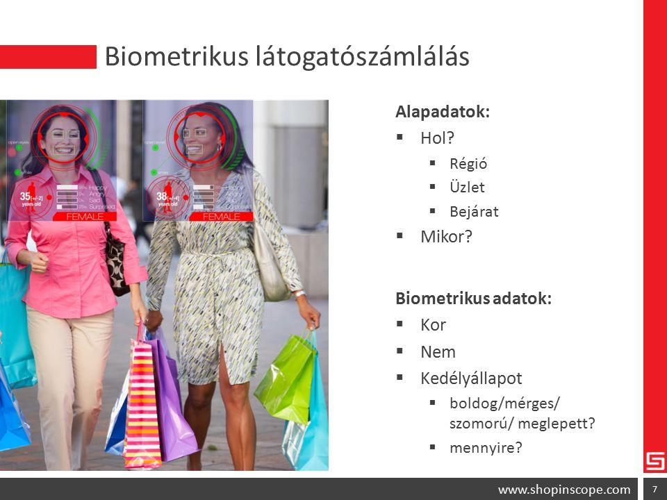 Biometrikus látogatószámlálás Alapadatok:  Hol.  Régió  Üzlet  Bejárat  Mikor.
