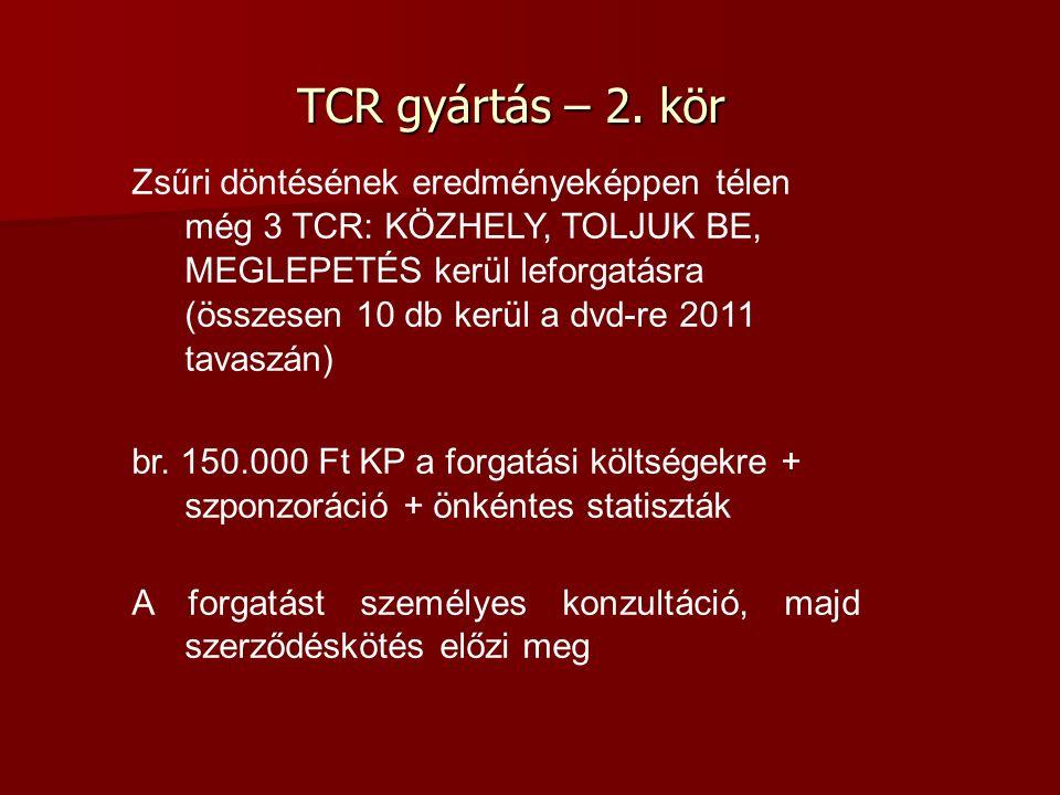 TCR gyártás – 2. kör Zsűri döntésének eredményeképpen télen még 3 TCR: KÖZHELY, TOLJUK BE, MEGLEPETÉS kerül leforgatásra (összesen 10 db kerül a dvd-r