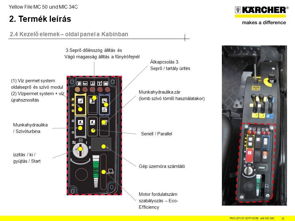 Yellow File MC 50 und MIC 34C PMC-cf/11.01.12/YF-MC50 und MIC 34C 13 2.4 Kezelő elemek – oldal panel a Kabinban (1) Víz permet system oldalseprő és szívó modul (2) Vízpermet system + víz újrahsznosítás izzítás / ki / gyújtás / Start Motor fordulatszám szabályozás – Eco- Efficiency Átkapcsolás 3.