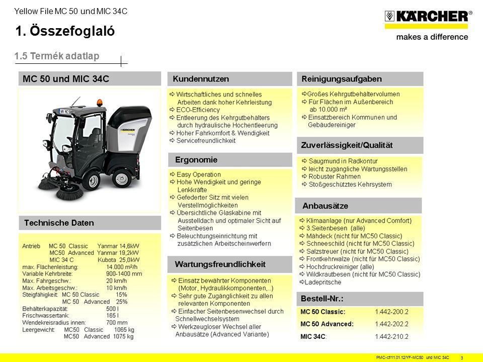 Yellow File MC 50 und MIC 34C PMC-cf/11.01.12/YF-MC50 und MIC 34C 3 1.5 Termék adatlap 1.