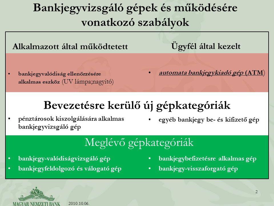 Bankjegyvizsgáló gépek és működésére vonatkozó szabályok Alkalmazott által működtetett bankjegy-valódiságvizsgáló gép bankjegyfeldolgozó és válogató g
