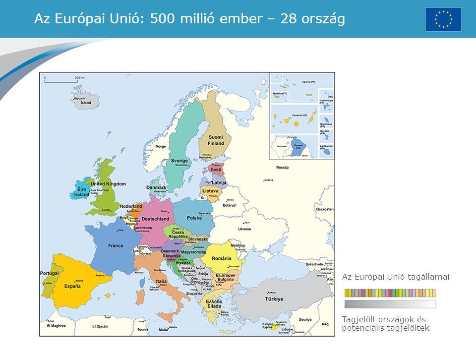 Az Európai Unió: 500 millió ember – 28 ország Az Európai Unió tagállamai Tagjelölt országok és potenciális tagjelöltek