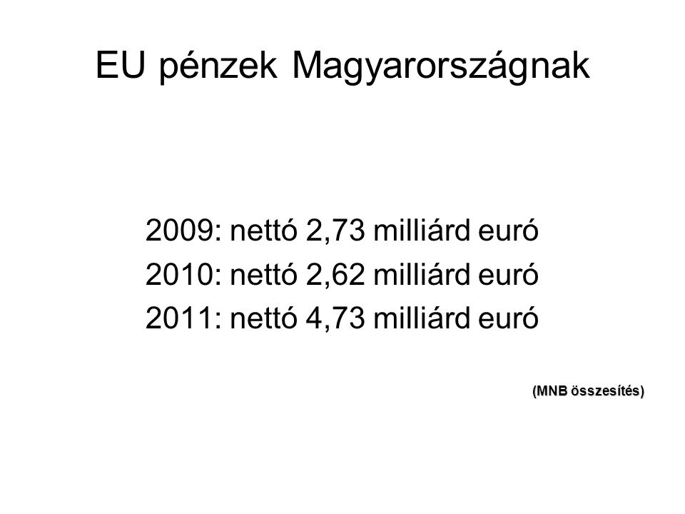 EU pénzek Magyarországnak 2009: nettó 2,73 milliárd euró 2010: nettó 2,62 milliárd euró 2011: nettó 4,73 milliárd euró (MNB összesítés)