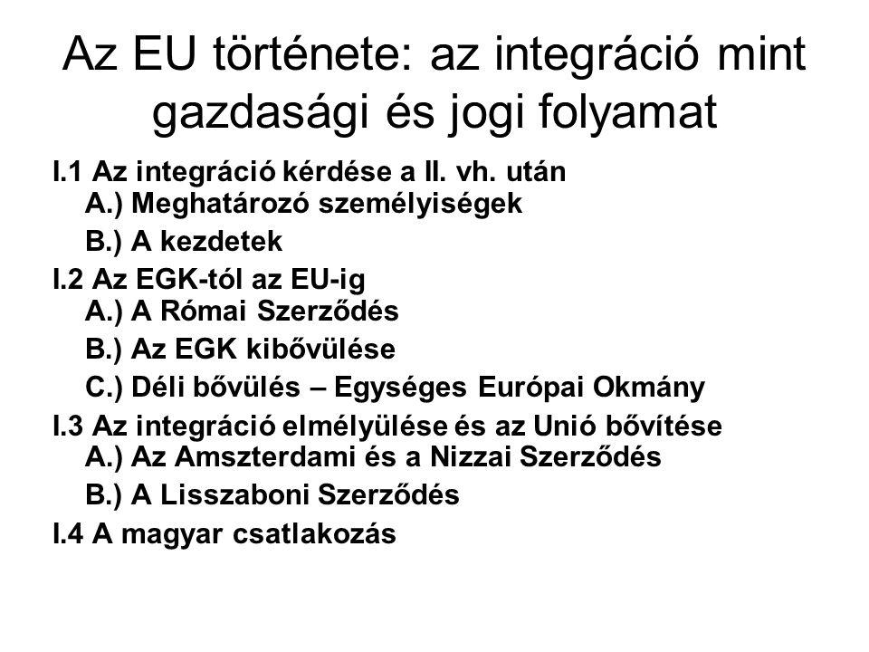 Az EU története: az integráció mint gazdasági és jogi folyamat I.1 Az integráció kérdése a II.