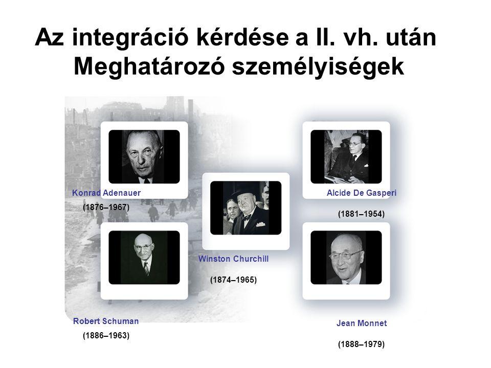 Az integráció kérdése a II. vh.