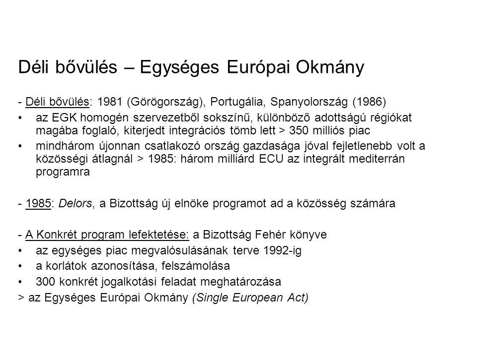 Déli bővülés – Egységes Európai Okmány - Déli bővülés: 1981 (Görögország), Portugália, Spanyolország (1986) az EGK homogén szervezetből sokszínű, különböző adottságú régiókat magába foglaló, kiterjedt integrációs tömb lett > 350 milliós piac mindhárom újonnan csatlakozó ország gazdasága jóval fejletlenebb volt a közösségi átlagnál > 1985: három milliárd ECU az integrált mediterrán programra - 1985: Delors, a Bizottság új elnöke programot ad a közösség számára - A Konkrét program lefektetése: a Bizottság Fehér könyve az egységes piac megvalósulásának terve 1992-ig a korlátok azonosítása, felszámolása 300 konkrét jogalkotási feladat meghatározása > az Egységes Európai Okmány (Single European Act)