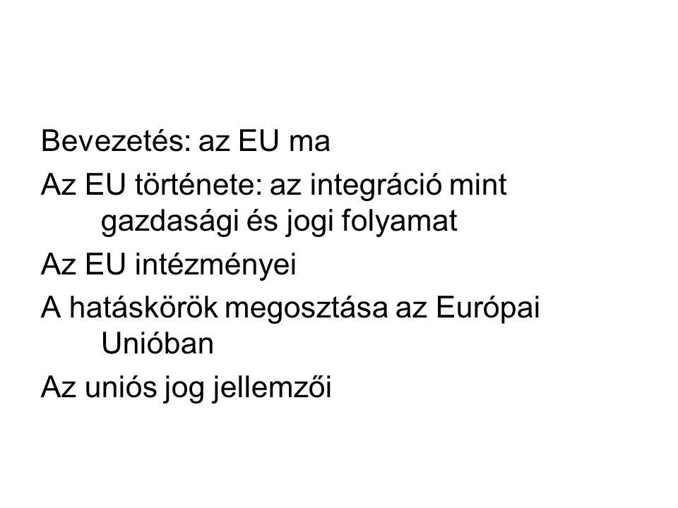 Bevezetés: az EU ma Az EU története: az integráció mint gazdasági és jogi folyamat Az EU intézményei A hatáskörök megosztása az Európai Unióban Az uniós jog jellemzői