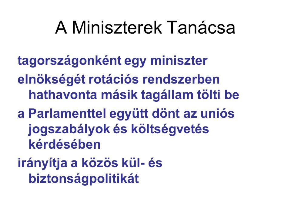 A Miniszterek Tanácsa tagországonként egy miniszter elnökségét rotációs rendszerben hathavonta másik tagállam tölti be a Parlamenttel együtt dönt az uniós jogszabályok és költségvetés kérdésében irányítja a közös kül- és biztonságpolitikát