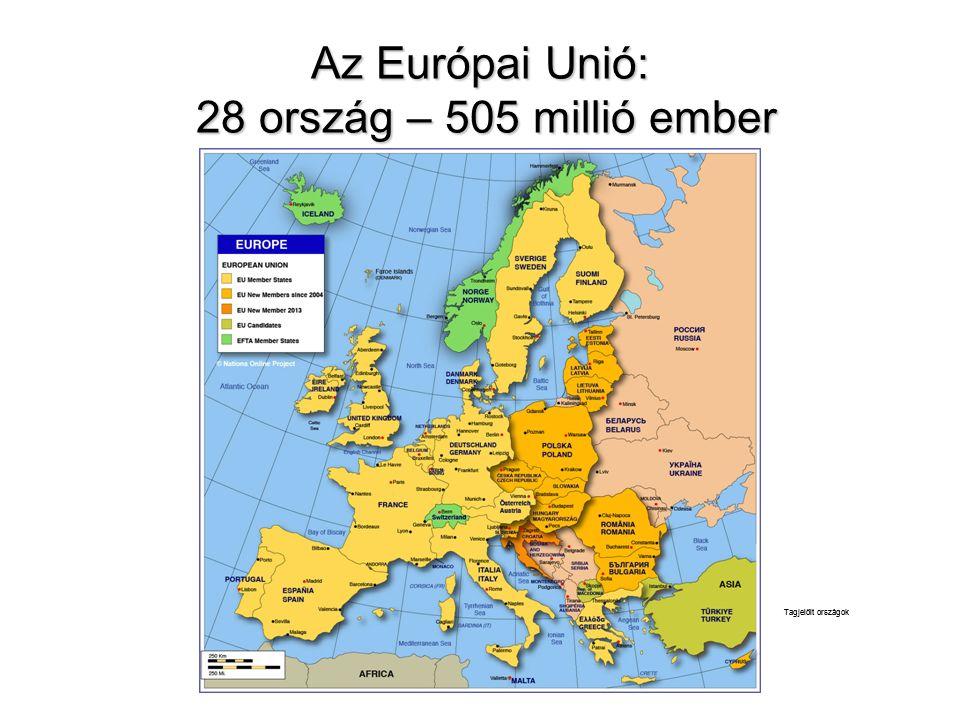 Az Európai Unió: 28 ország – 505 millió ember Tagjelölt országok