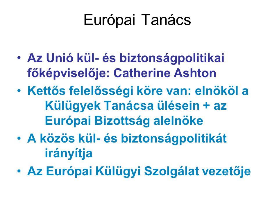 Európai Tanács Az Unió kül- és biztonságpolitikai főképviselője: Catherine Ashton Kettős felelősségi köre van: elnököl a Külügyek Tanácsa ülésein + az Európai Bizottság alelnöke A közös kül- és biztonságpolitikát irányítja Az Európai Külügyi Szolgálat vezetője