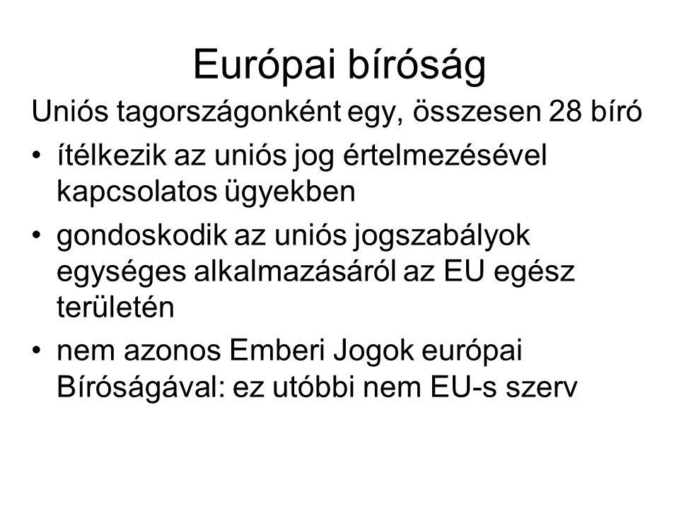 Európai bíróság Uniós tagországonként egy, összesen 28 bíró ítélkezik az uniós jog értelmezésével kapcsolatos ügyekben gondoskodik az uniós jogszabályok egységes alkalmazásáról az EU egész területén nem azonos Emberi Jogok európai Bíróságával: ez utóbbi nem EU-s szerv