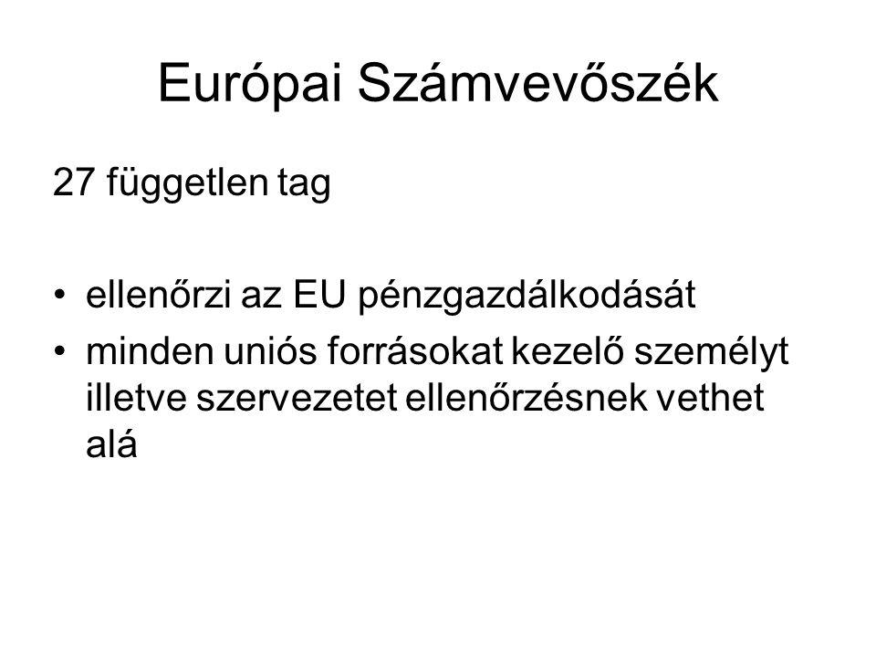 Európai Számvevőszék 27 független tag ellenőrzi az EU pénzgazdálkodását minden uniós forrásokat kezelő személyt illetve szervezetet ellenőrzésnek vethet alá