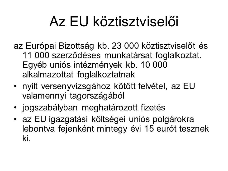 Az EU köztisztviselői az Európai Bizottság kb.
