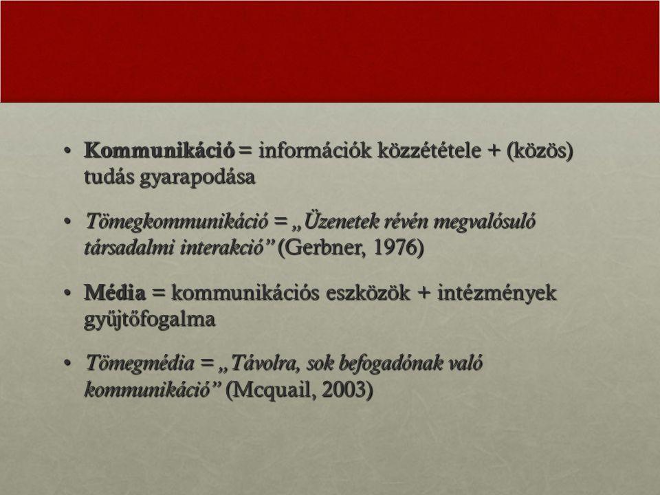 """Kommunikáció = információk közzététele + (közös) tudás gyarapodása Kommunikáció = információk közzététele + (közös) tudás gyarapodása Tömegkommunikáció = """"Üzenetek révén megvalósuló társadalmi interakció (Gerbner, 1976) Tömegkommunikáció = """"Üzenetek révén megvalósuló társadalmi interakció (Gerbner, 1976) Média = kommunikációs eszközök + intézmények gy ű jt ő fogalma Média = kommunikációs eszközök + intézmények gy ű jt ő fogalma Tömegmédia = """"Távolra, sok befogadónak való kommunikáció (Mcquail, 2003) Tömegmédia = """"Távolra, sok befogadónak való kommunikáció (Mcquail, 2003)"""