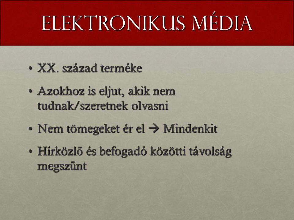 Elektronikus média XX. század termékeXX.