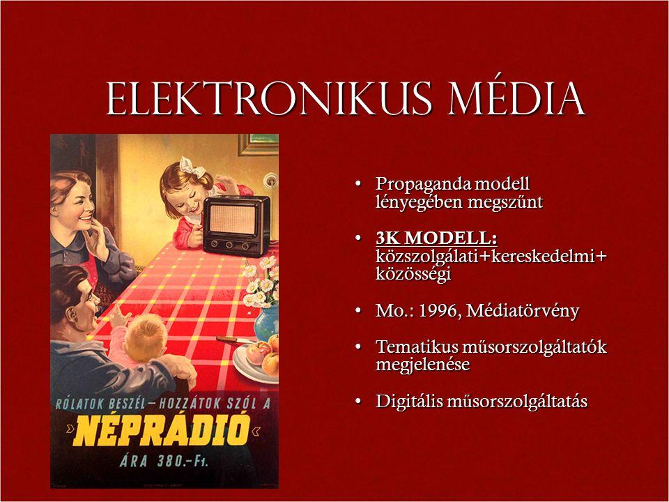 Propaganda modell lényegében megsz ű ntPropaganda modell lényegében megsz ű nt 3K MODELL: közszolgálati+kereskedelmi+ közösségi 3K MODELL: közszolgálati+kereskedelmi+ közösségi Mo.: 1996, MédiatörvényMo.: 1996, Médiatörvény Tematikus m ű sorszolgáltatók megjelenéseTematikus m ű sorszolgáltatók megjelenése Digitális m ű sorszolgáltatásDigitális m ű sorszolgáltatás