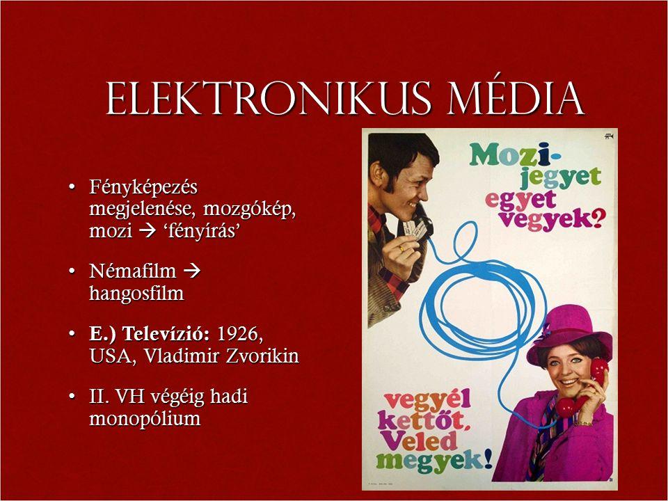 Elektronikus média Fényképezés megjelenése, mozgókép, mozi  'fényírás'Fényképezés megjelenése, mozgókép, mozi  'fényírás' Némafilm  hangosfilmNémafilm  hangosfilm E.) Televízió: 1926, USA, Vladimir Zvorikin E.) Televízió: 1926, USA, Vladimir Zvorikin II.