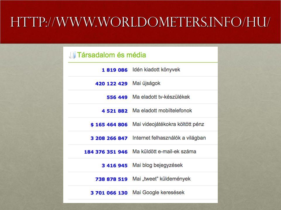 http://www.worldometers.info/hu/