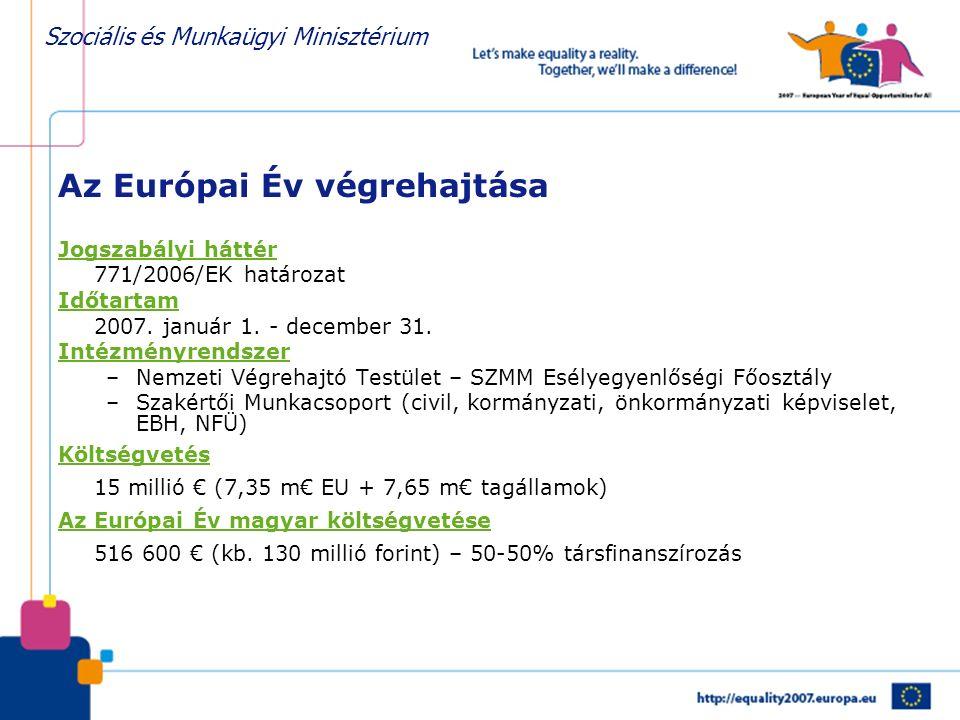 Szociális és Munkaügyi Minisztérium Az Európai Év végrehajtása Jogszabályi háttér 771/2006/EK határozat Időtartam 2007. január 1. - december 31. Intéz