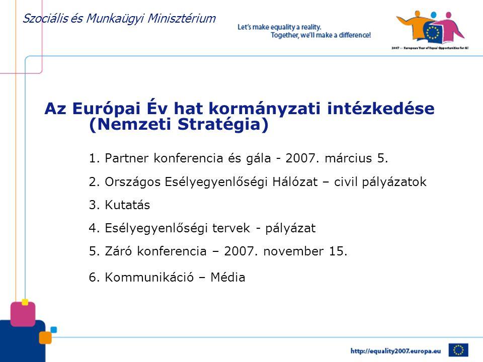 Szociális és Munkaügyi Minisztérium Az Európai Év hat kormányzati intézkedése (Nemzeti Stratégia) 1. Partner konferencia és gála - 2007. március 5. 2.