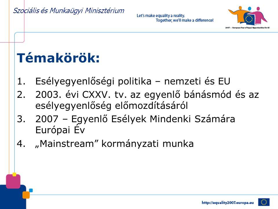 Szociális és Munkaügyi Minisztérium Témakörök: 1.Esélyegyenlőségi politika – nemzeti és EU 2.2003. évi CXXV. tv. az egyenlő bánásmód és az esélyegyenl