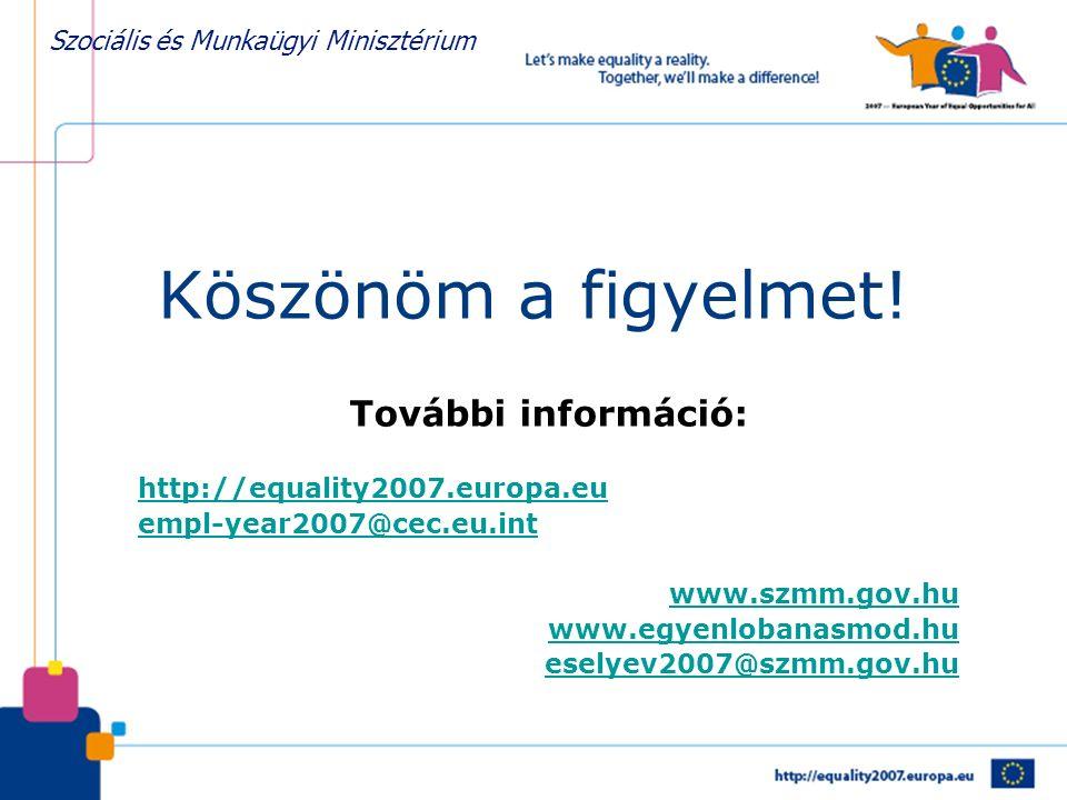 Szociális és Munkaügyi Minisztérium Köszönöm a figyelmet! További információ: http://equality2007.europa.eu empl-year2007@cec.eu.int www.szmm.gov.hu w