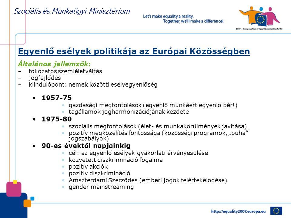 Szociális és Munkaügyi Minisztérium Egyenlő esélyek politikája az Európai Közösségben Általános jellemzők: –fokozatos szemléletváltás –jogfejlődés –ki