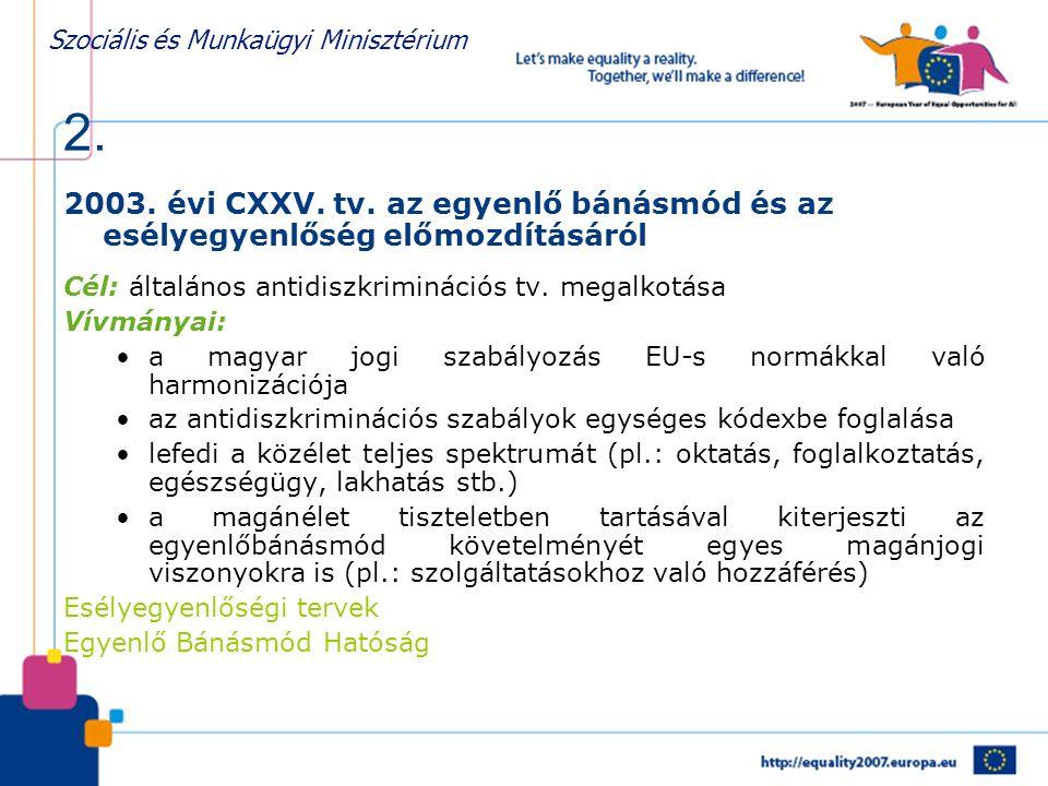Szociális és Munkaügyi Minisztérium 2. 2003. évi CXXV. tv. az egyenlő bánásmód és az esélyegyenlőség előmozdításáról Cél: általános antidiszkrimináció