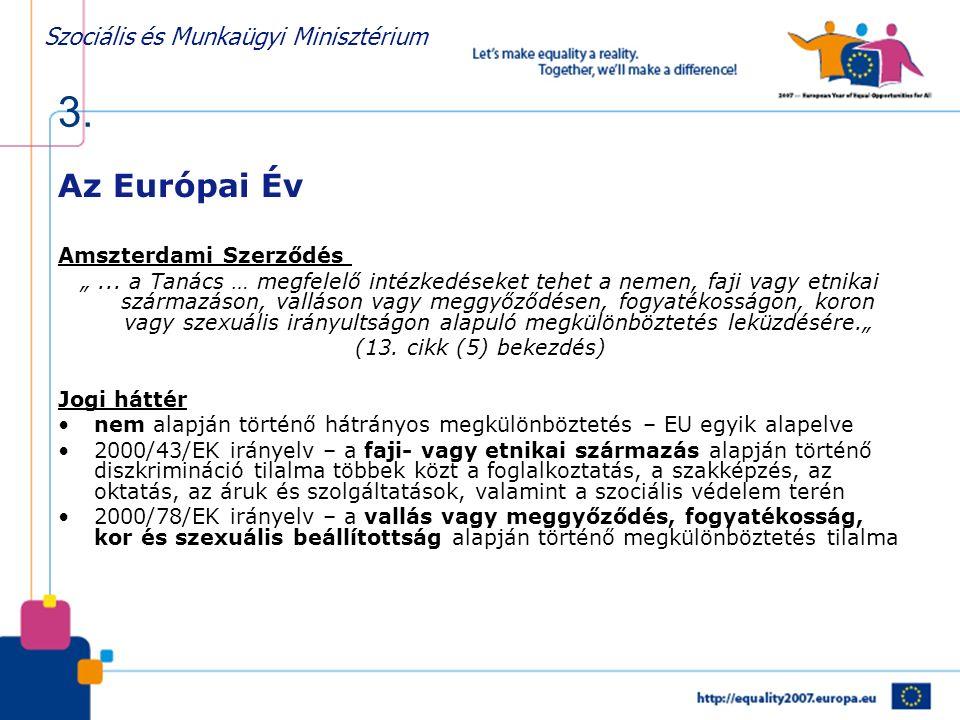 Szociális és Munkaügyi Minisztérium Az Európai Év háttere A tematikus év oka  késés/problémák az EUs direktívák harmonizálásában  egyenetlen végrehajtás a nemzeti jogszabályok terén  ismeretek hiánya  2004 Zöld könyv: figyelemfelkeltés.