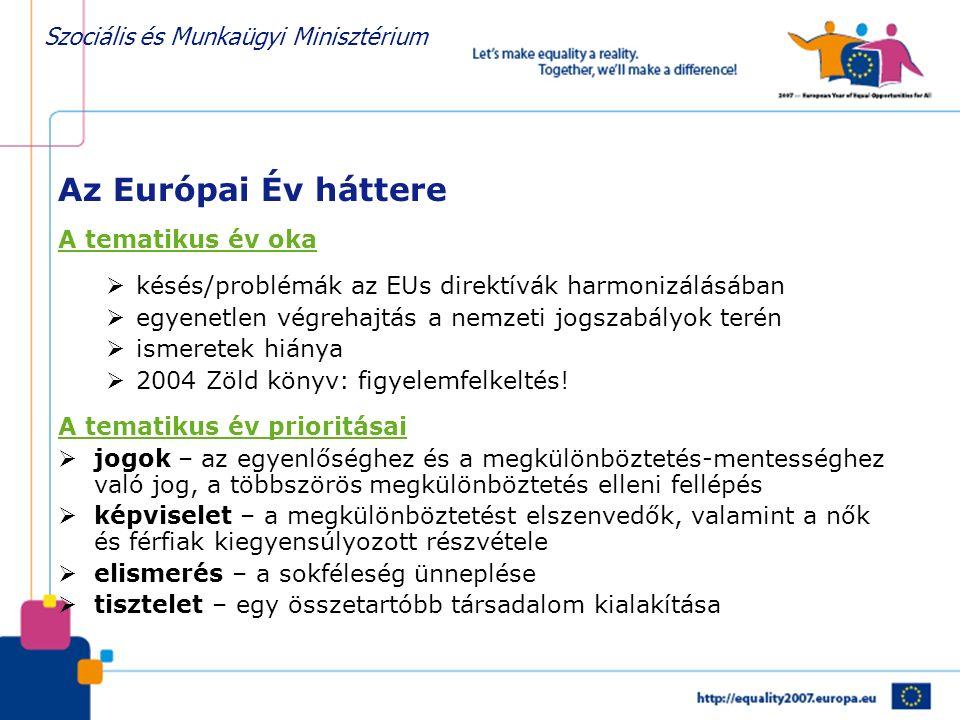 Szociális és Munkaügyi Minisztérium Az Európai Év háttere A tematikus év oka  késés/problémák az EUs direktívák harmonizálásában  egyenetlen végreha