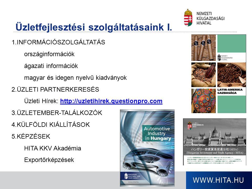 Üzletfejlesztési szolgáltatásaink I. 1.INFORMÁCIÓSZOLGÁLTATÁS országinformációk ágazati információk magyar és idegen nyelvű kiadványok 2.ÜZLETI PARTNE