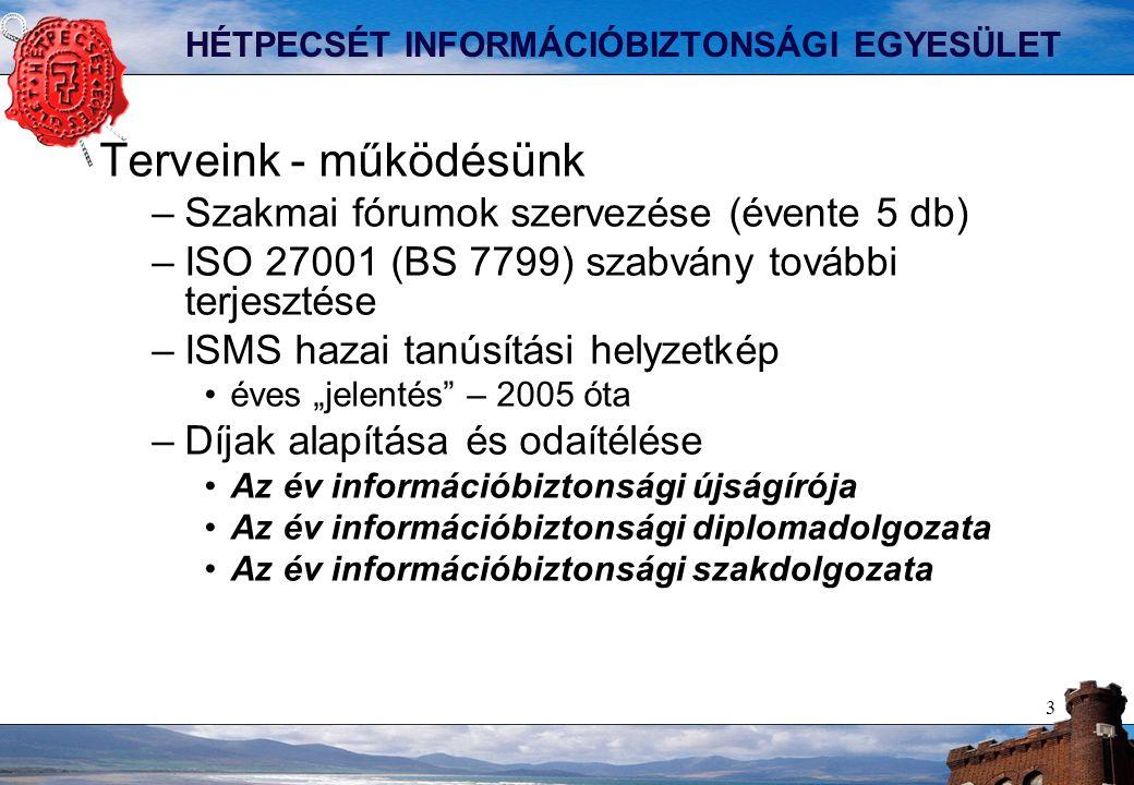 3 HÉTPECSÉT INFORMÁCIÓBIZTONSÁGI EGYESÜLET Terveink - működésünk –Szakmai fórumok szervezése (évente 5 db) –ISO 27001 (BS 7799) szabvány további terje
