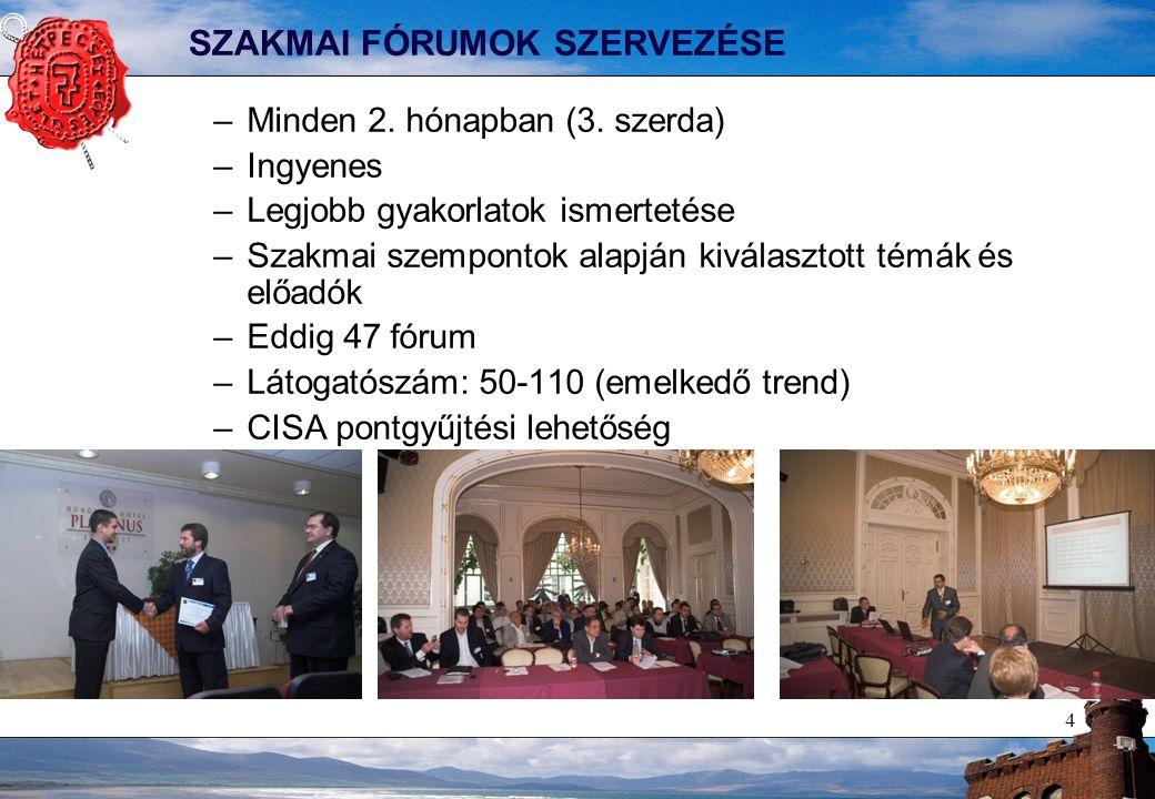 4 SZAKMAI FÓRUMOK SZERVEZÉSE –Minden 2. hónapban (3. szerda) –Ingyenes –Legjobb gyakorlatok ismertetése –Szakmai szempontok alapján kiválasztott témák
