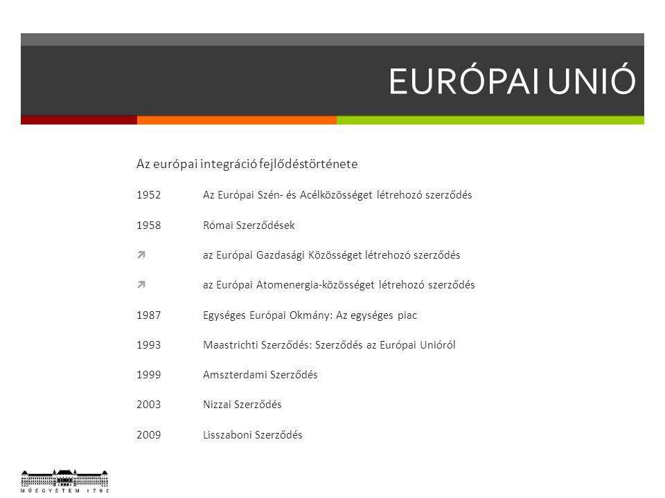 Az európai integráció fejlődéstörténete 1952Az Európai Szén- és Acélközösséget létrehozó szerződés 1958Római Szerződések  az Európai Gazdasági Közösséget létrehozó szerződés  az Európai Atomenergia-közösséget létrehozó szerződés 1987Egységes Európai Okmány: Az egységes piac 1993Maastrichti Szerződés: Szerződés az Európai Unióról 1999Amszterdami Szerződés 2003Nizzai Szerződés 2009Lisszaboni Szerződés