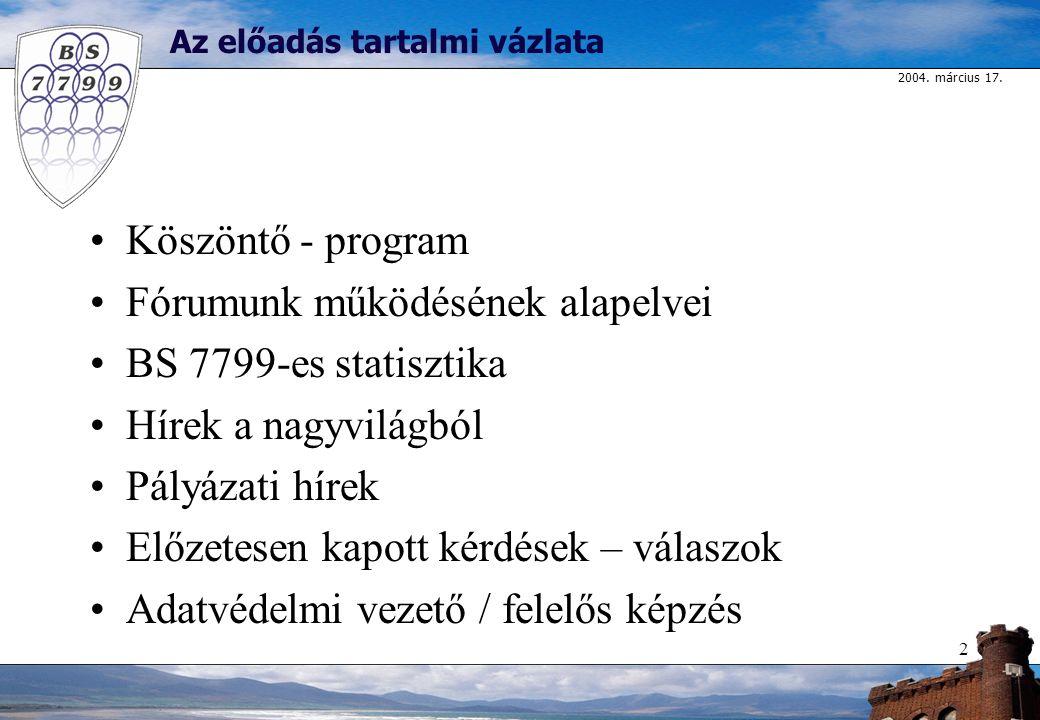 2004. március 17. 2 Az előadás tartalmi vázlata Köszöntő - program Fórumunk működésének alapelvei BS 7799-es statisztika Hírek a nagyvilágból Pályázat