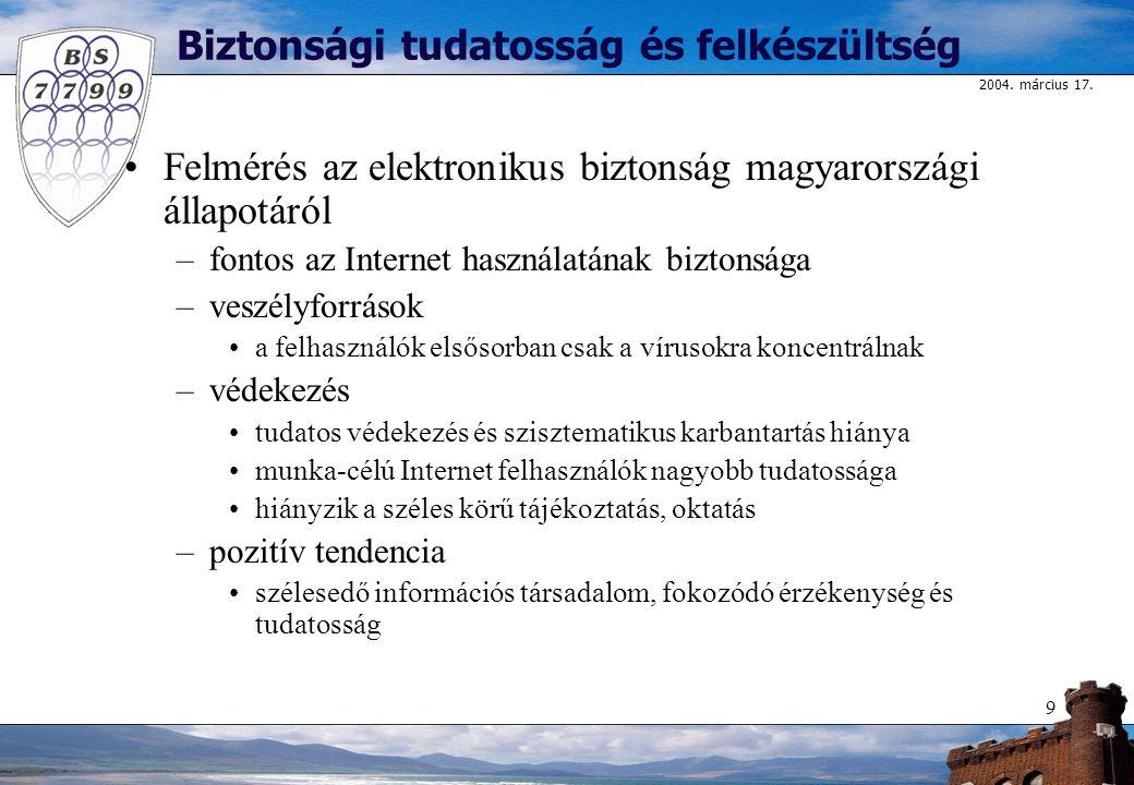 2004. március 17. 9 Biztonsági tudatosság és felkészültség Felmérés az elektronikus biztonság magyarországi állapotáról –fontos az Internet használatá