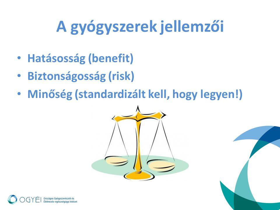 A gyógyszerek jellemzői Hatásosság (benefit) Biztonságosság (risk) Minőség (standardizált kell, hogy legyen!)