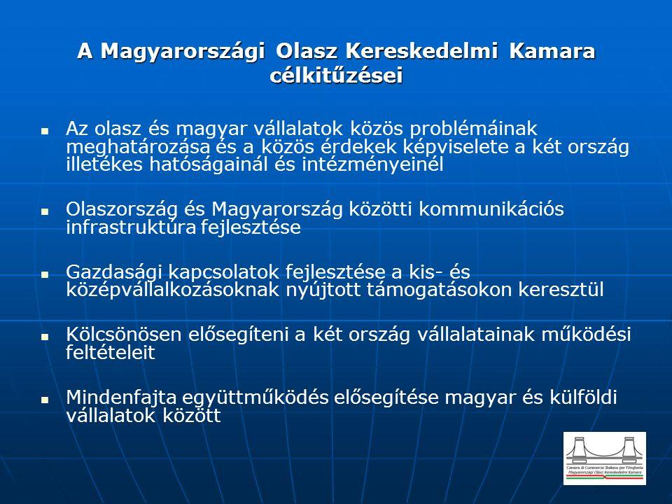 A Magyarországi Olasz Kereskedelmi Kamara célkitűzései Az olasz és magyar vállalatok közös problémáinak meghatározása és a közös érdekek képviselete a két ország illetékes hatóságainál és intézményeinél Olaszország és Magyarország közötti kommunikációs infrastruktúra fejlesztése Gazdasági kapcsolatok fejlesztése a kis- és középvállalkozásoknak nyújtott támogatásokon keresztül Kölcsönösen elősegíteni a két ország vállalatainak működési feltételeit Mindenfajta együttműködés elősegítése magyar és külföldi vállalatok között